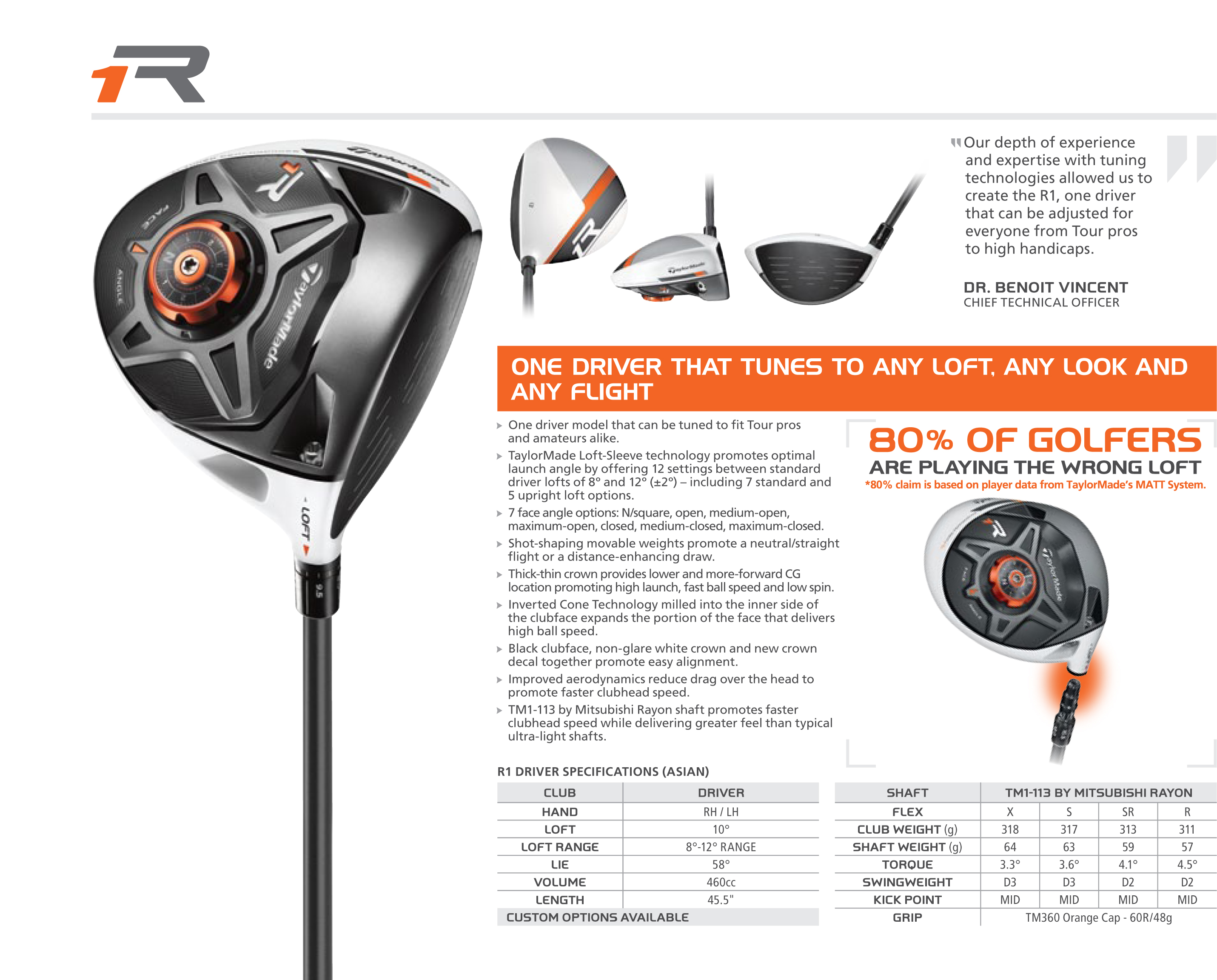 Malaysia Golfing Community View Topic Taylormade Golf Launches R1 Driver