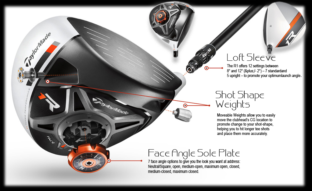 Taylormade R1 Driver >> Taylormade Golf Launches R1 Driver Archive Mygolf Com My